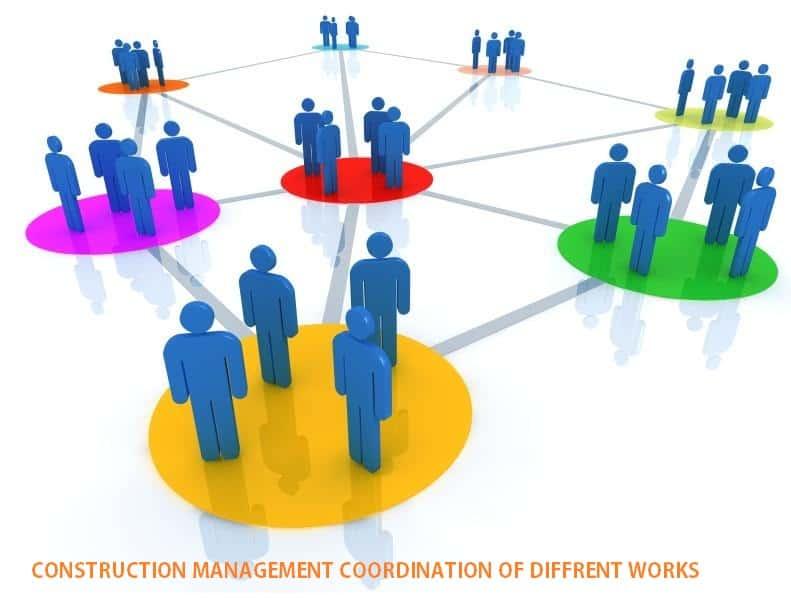Construction Management WwwArchitects4Designcom