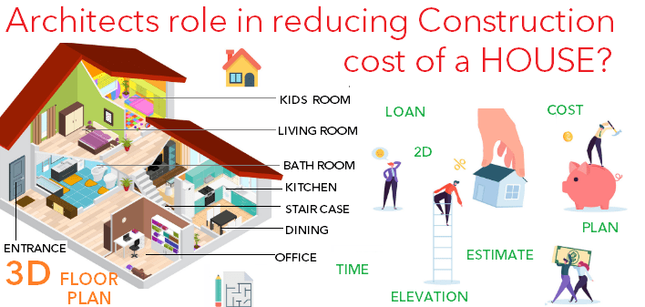 Architects role in reducing construction cost of a house