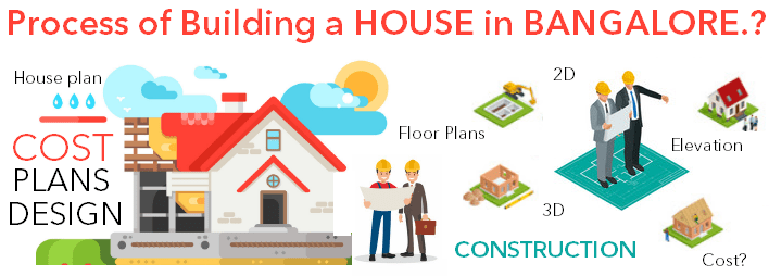 Process of building a house in Bangalore and cost