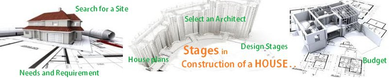 Stages involved for construction of a House