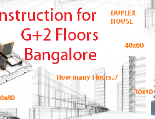 What is the Construction Cost of Construction for G+1 G+3 G+4 G+2 floors on a 40×60 20×30 50×80 30×40 Plots Sites in Bangalore?