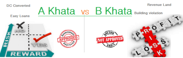 a khata vs b khata difference between a khata and b
