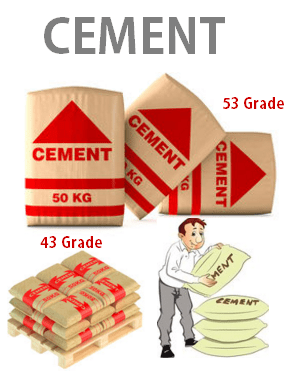Cement 43 grade 53 grade