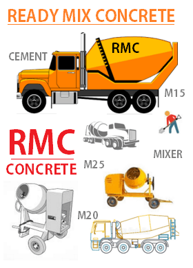 Ready mix concrete RMC concrete bangalore