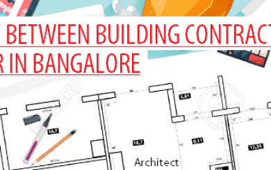 Agreement between owner and building contractor in for Between spaces architecture bangalore