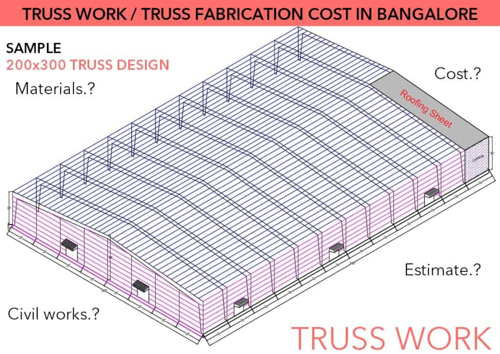 Cost for truss work in bangalore along with truss fabrication cost