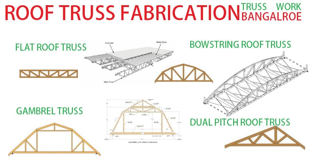Truss fabrication truss work bangalore structural steel fabrication bangalore