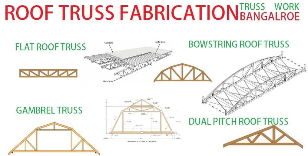 Truss fabrication truss work bangalore structural steel fabrication bangalore