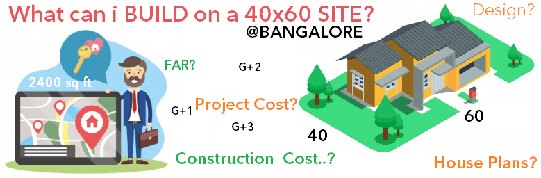 What can i build on a 40x60 site in bangalore or 2400 sq ft