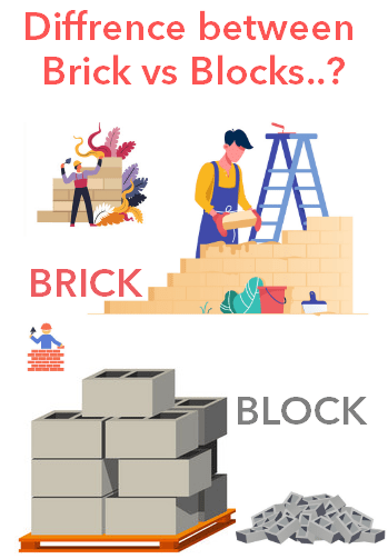 Difference between bricks and blocks