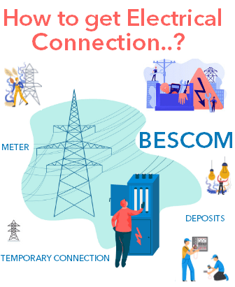Getting bescom electrical connection