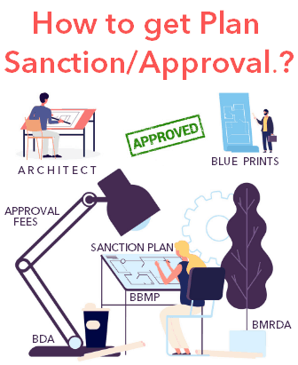 Plan approval and sanction process