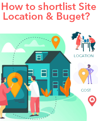 Selecting ideal site location