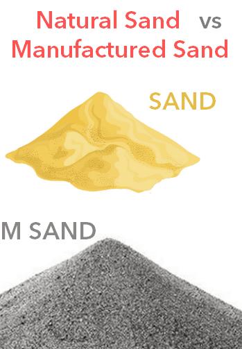 Natural sand vs M sand