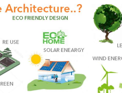 What is Sustainable Architecture? How to implement Sustainable Architecture while building a House?