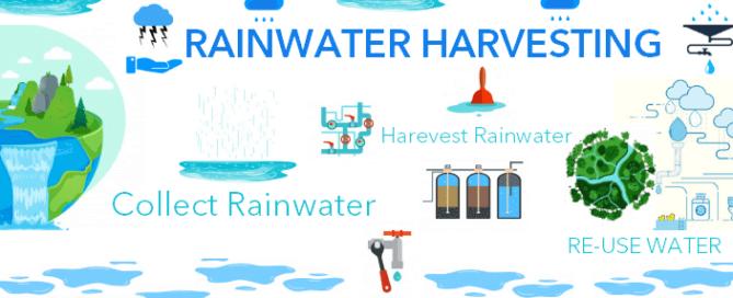 Rainwater harvesting in Bangalore cost of rainwater harvesting in Bangalore
