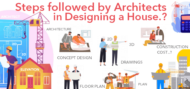 Steps followed by architects in designing a house