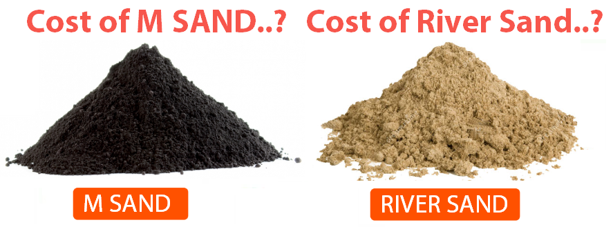 Cost of M Sand and Cost of River sand