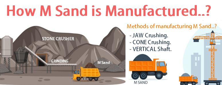 How M Sand in manufactured