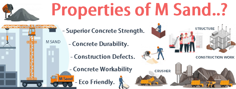 Properties of M sand Manufactured Sand