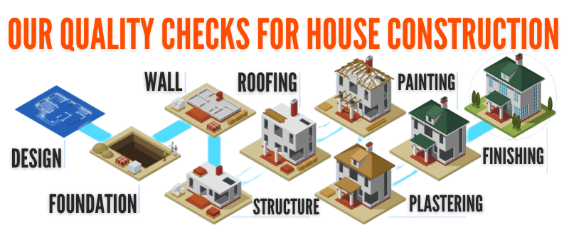 Quality house construction checks for building a house